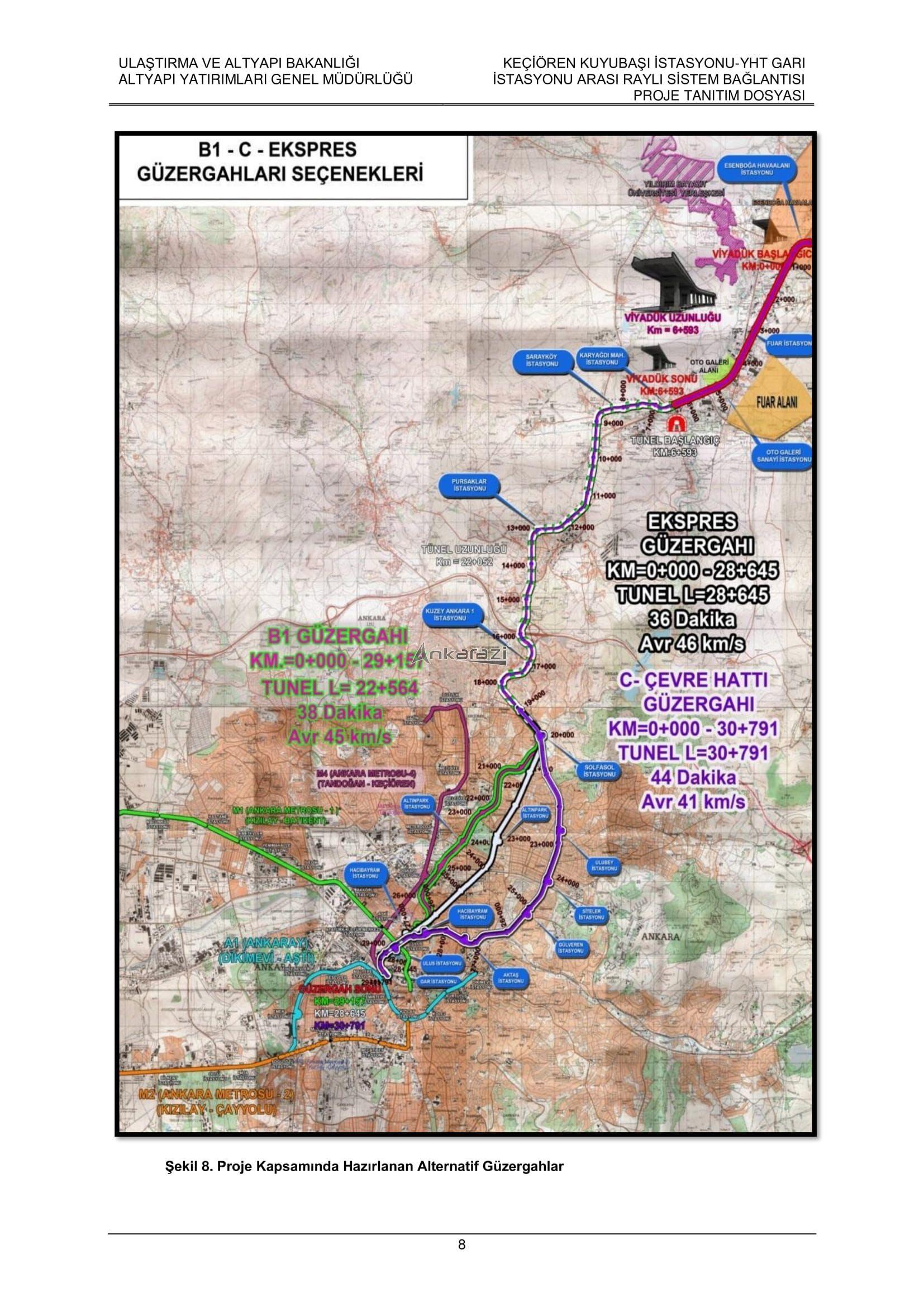 Keçiören-Siteler-YHT Garı Metro Hattı, Nihai Proje Dosyası... 3696