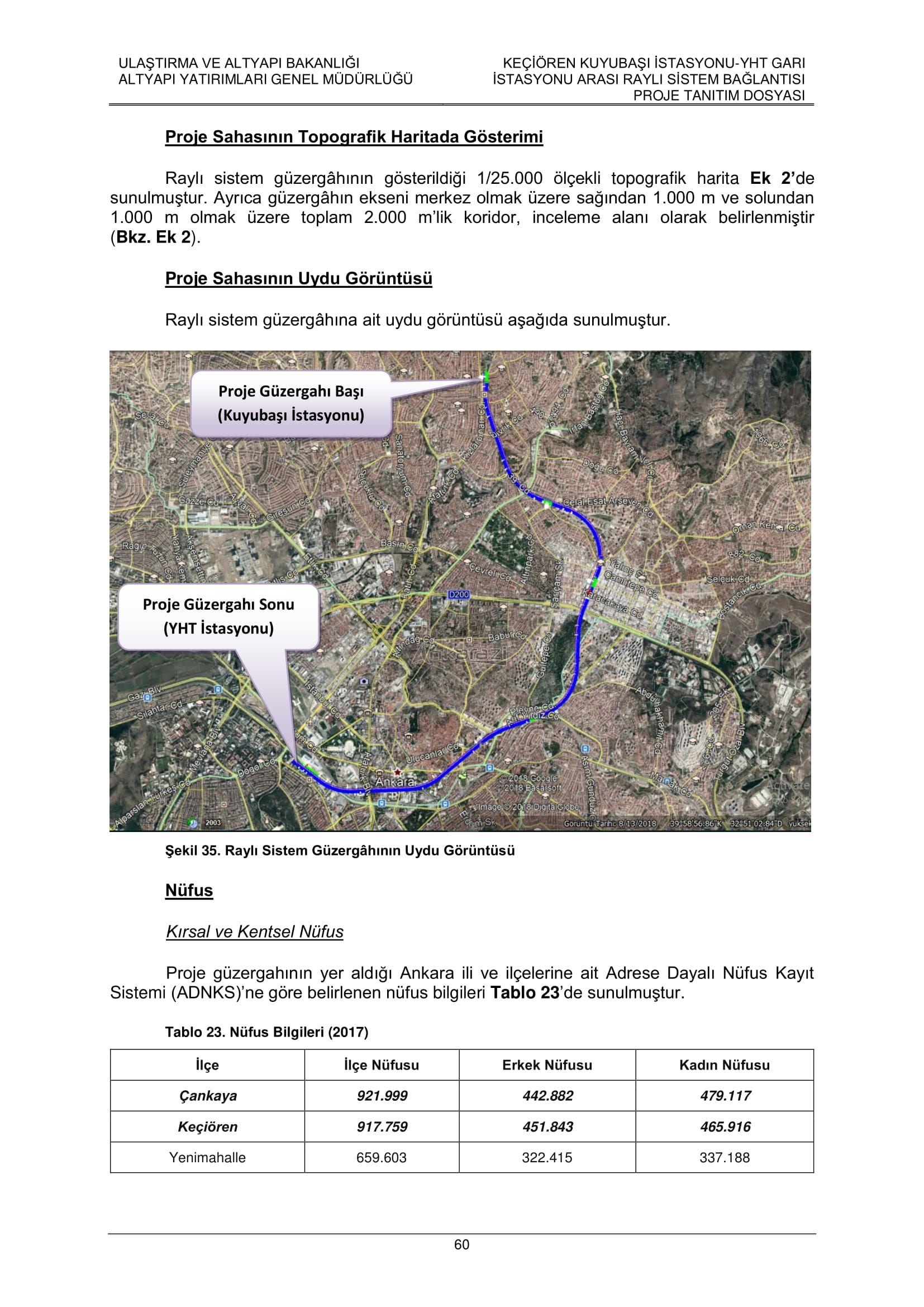 Keçiören-Siteler-YHT Garı Metro Hattı, Nihai Proje Dosyası... 3703